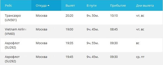 Время перелета Москва Вьетнам (прямой рейс)