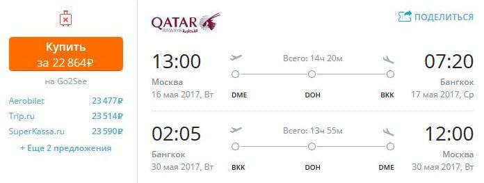 Стоимость билетов в Таиланд из Москвы