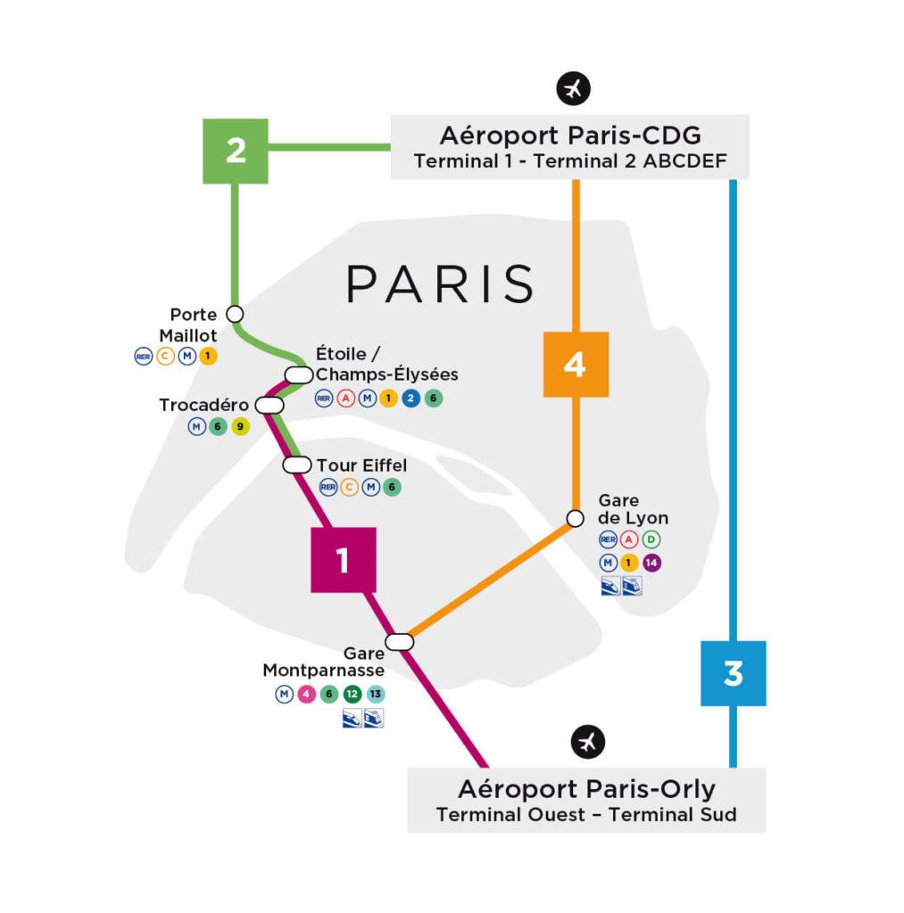Автобусы из аэропорта Шарль-де-Голль до Парижа