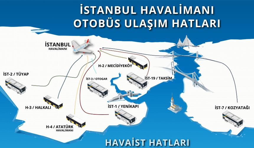 Автобусы из Нового аэропорта Стамбула в город (карта)